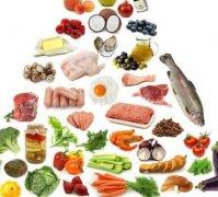 生酮饮食真能减肥吗 什么是生酮饮食